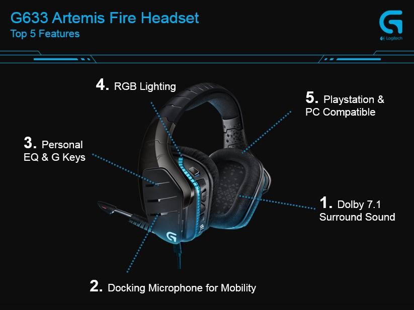 Logitech-G633-Artemis-Fire-i